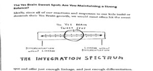 SWEET SPOT linkage differentiation